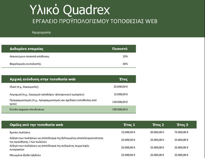 Προϋπολογισμός τοποθεσίας web