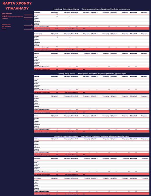 Φύλλο κατανομής χρόνου υπαλλήλου (εβδομαδιαία, μηνιαία, ετήσια)