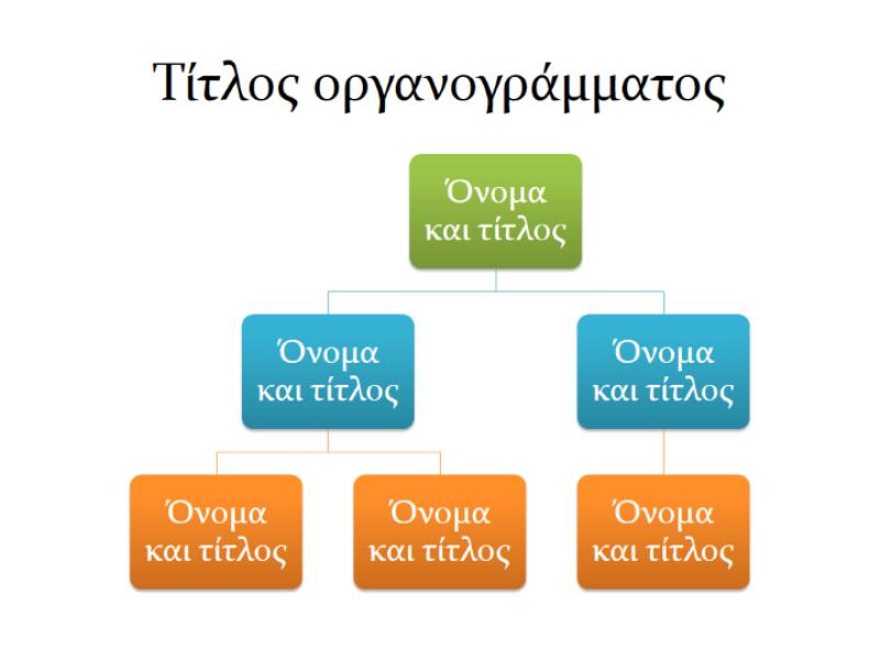 Βασικό οργανόγραμμα