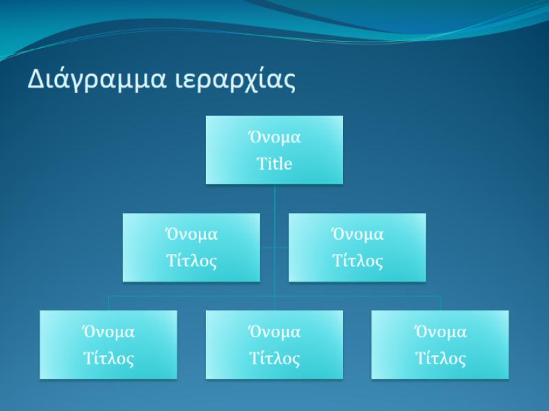 Διάγραμμα ιεραρχίας