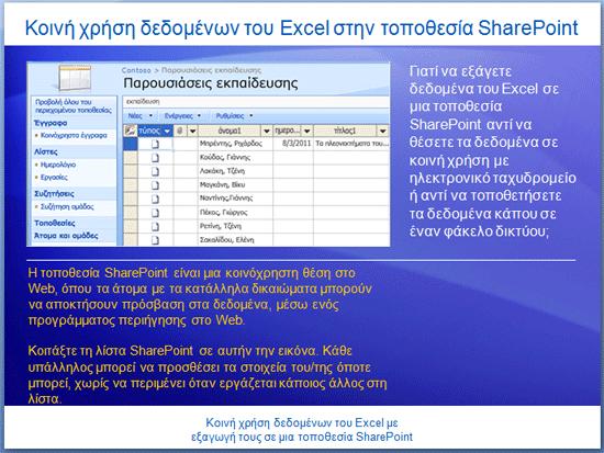 Εκπαιδευτική παρουσίαση: Excel 2007—Κοινή χρήση δεδομένων του Excel με εξαγωγή τους σε μια τοποθεσία SharePoint