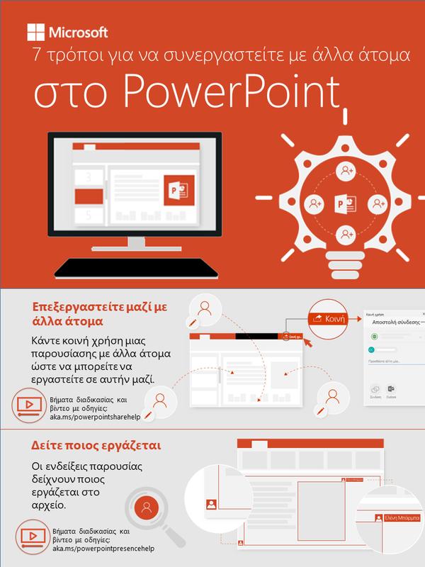 7 τρόποι για συνεργασία στο PowerPoint