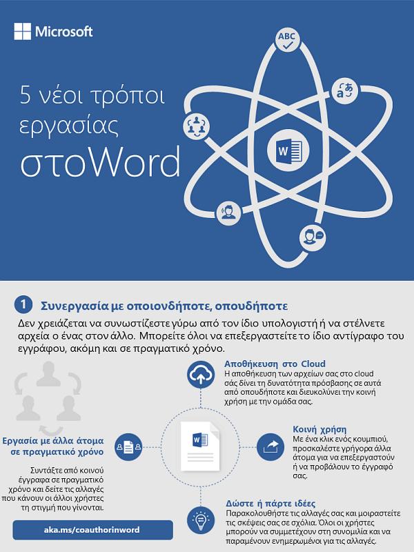 5 νέοι τρόποι εργασίας στο Word