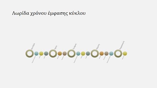 Διαφάνεια λωρίδας χρόνου συμβάντων (ευρεία οθόνη)