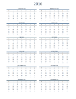 Ημερολόγιο ενός έτους