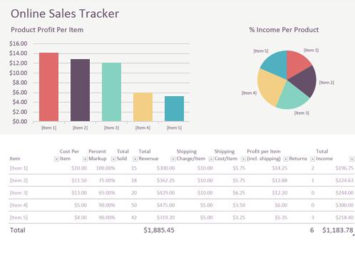 Online Sales Tracker