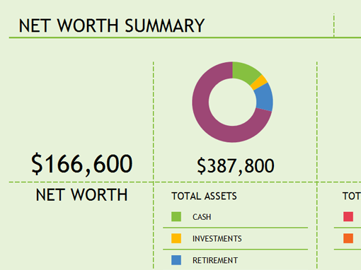 Net Worth Summary Excel
