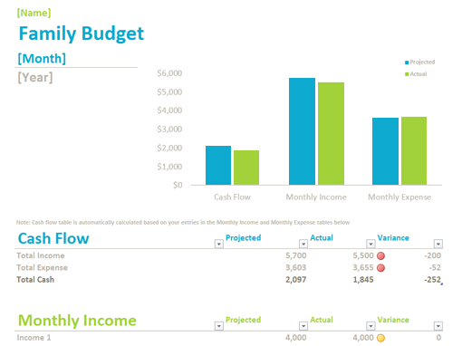 Budgets Office – Family Budget Template