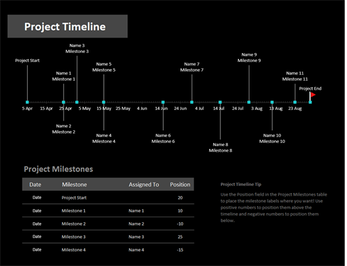 Project Timeline With Milestones Office Templates - Milestone timeline template