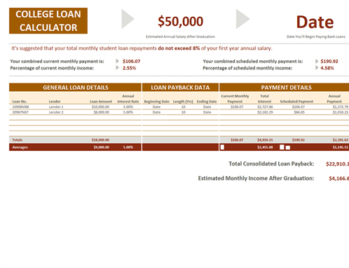 College loan calculator
