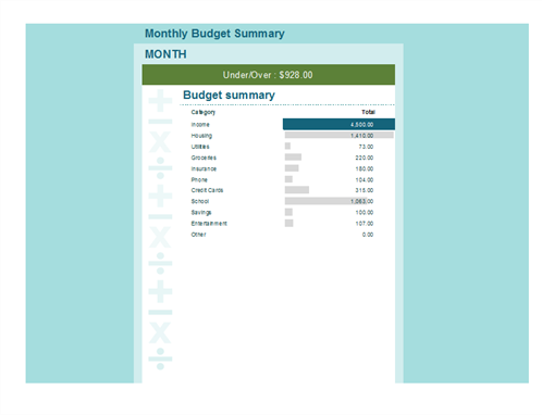 Monthly family budget Office Templates – Family Budget Template