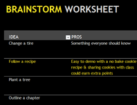 Brainstorming worksheet