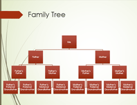Family tree chart (vertical, green, red, widescreen)