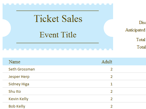 sales ticket template - thevictorianparlor.co