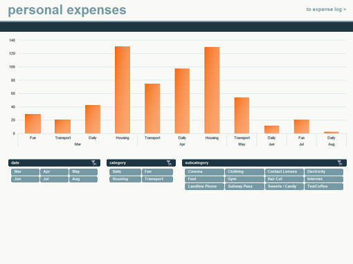 Personal expenses calculator Office Templates – Excel Profit and Loss Template