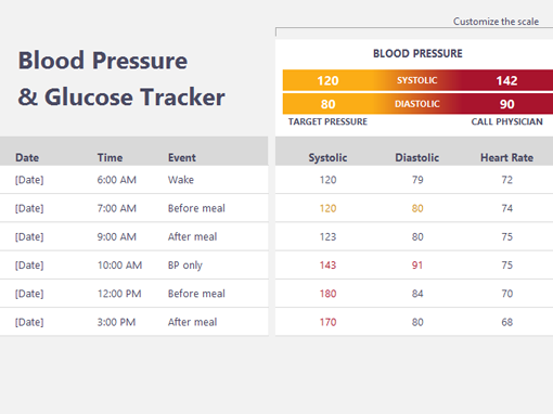 printable blood glucose chart