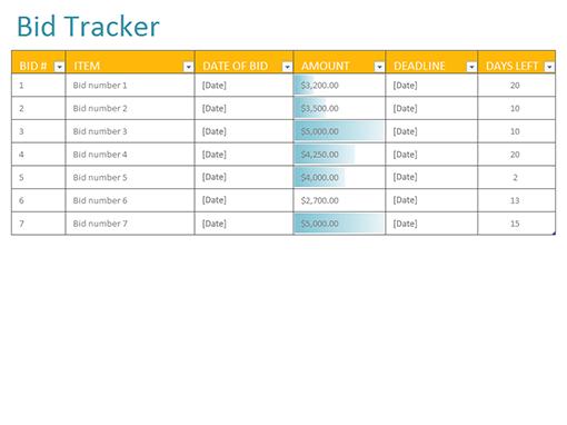 Bid tracker