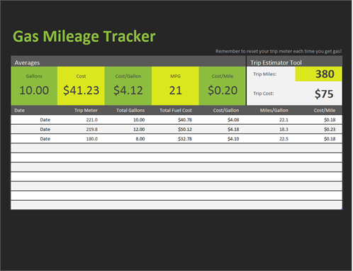 Gas Mileage Tracker Office Templates