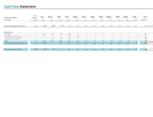 cashflow statement template