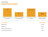 credit card payoff calculator templates for excel 16985 | mt10000098