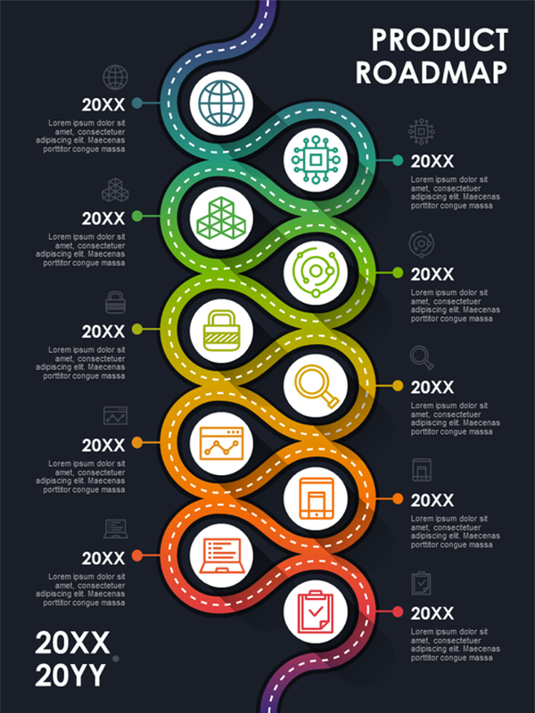 Product roadmap infographics poster