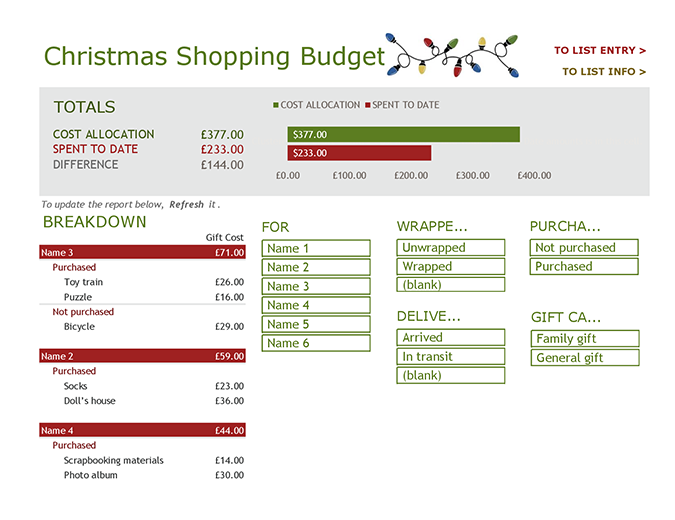 Holiday shopping budget