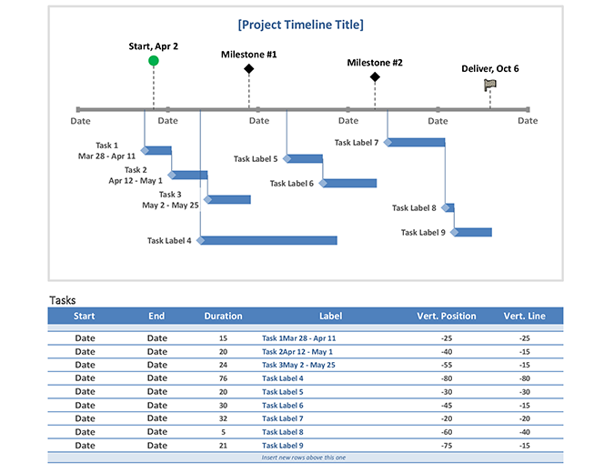 Milestone and task project timeline