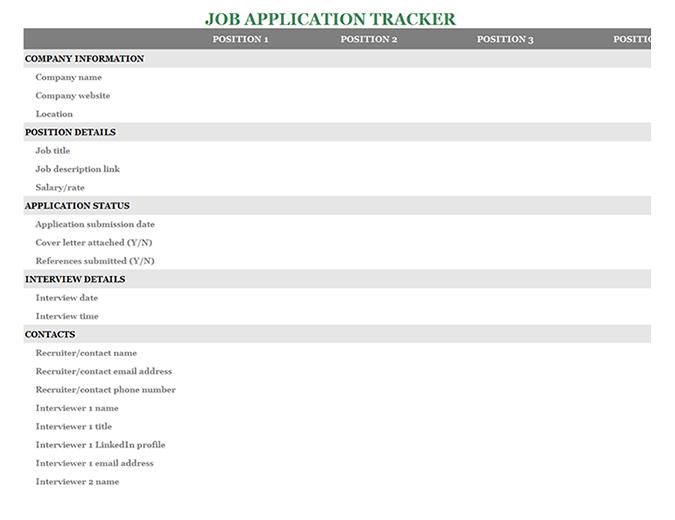 Job application manager