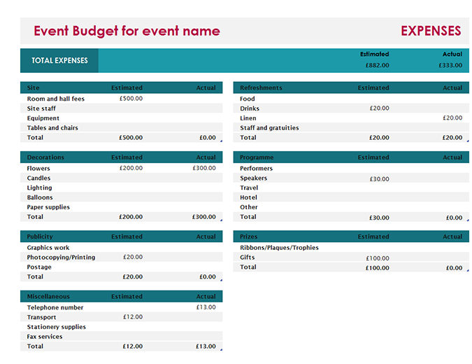 Event budget simple