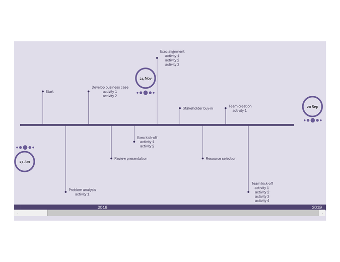Scrolling roadmap