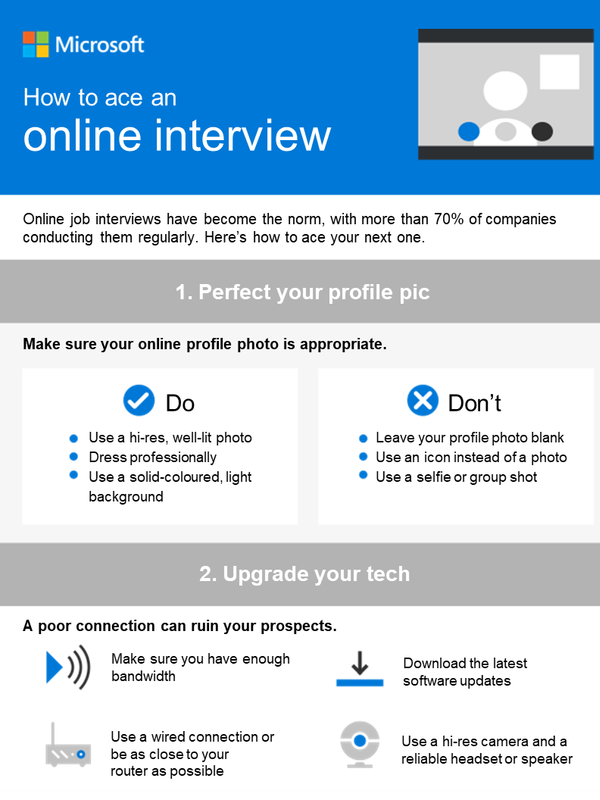 How to ace an online interview