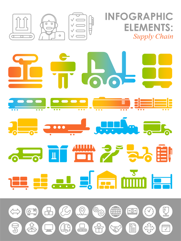 Supply chain infographic images
