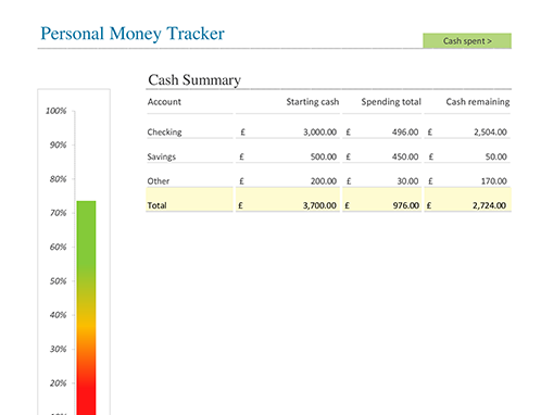Personal money tracker