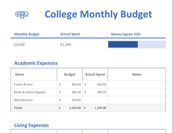 Monthly university budget