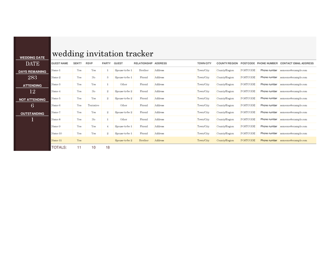 Wedding invitation tracker