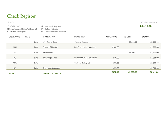 Cheque register with transaction codes