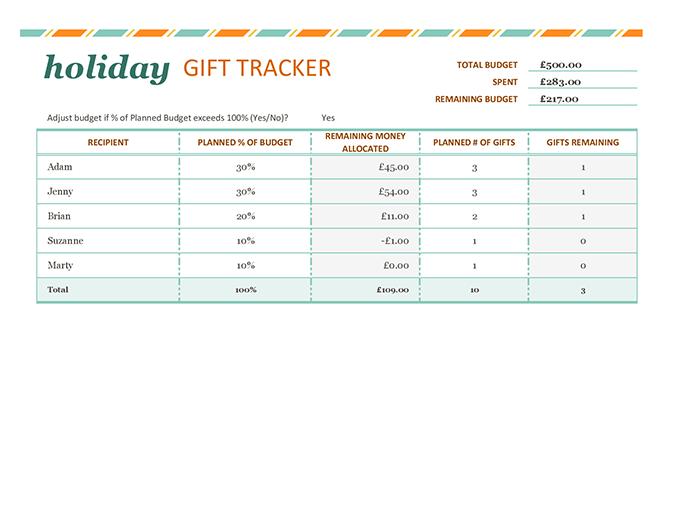 Christmas present list