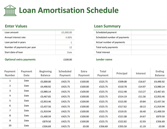 Loan repayment schedule