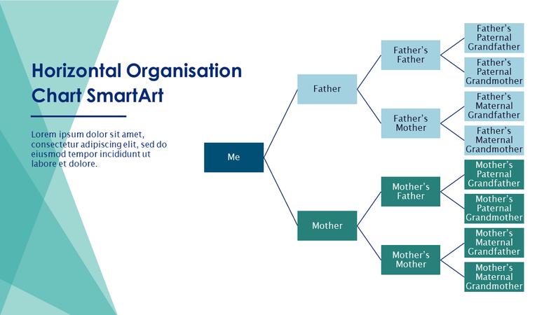 Family tree chart (horizontal, green, white, widescreen)