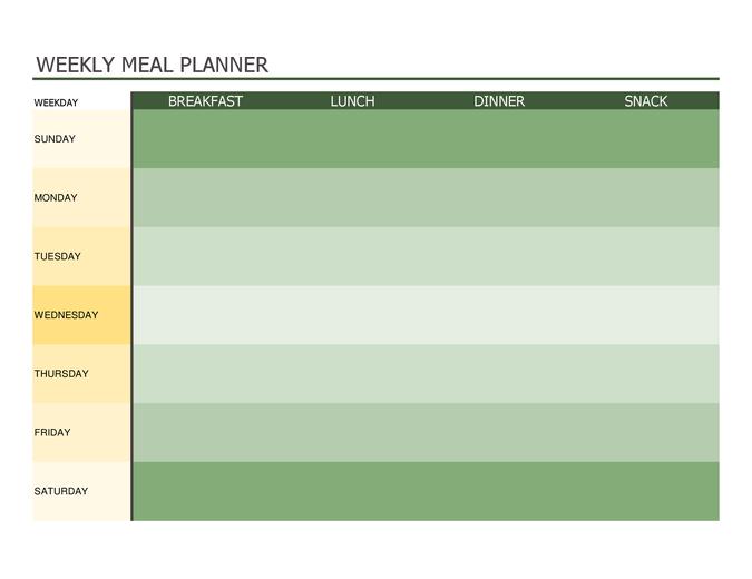 Basic meal planner