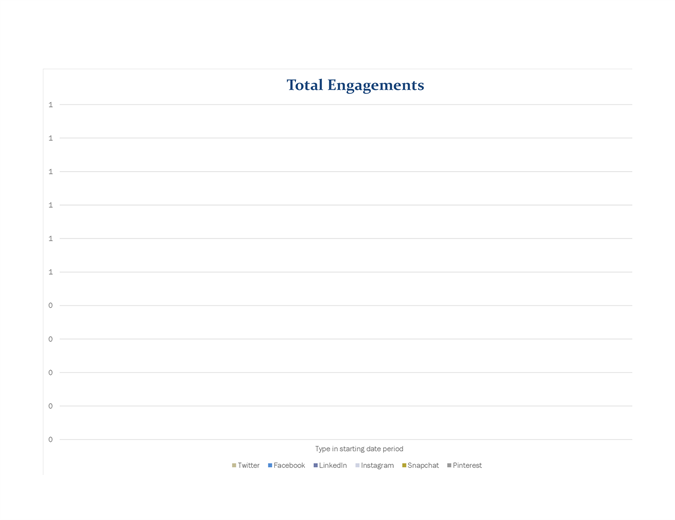 Social media analytics report