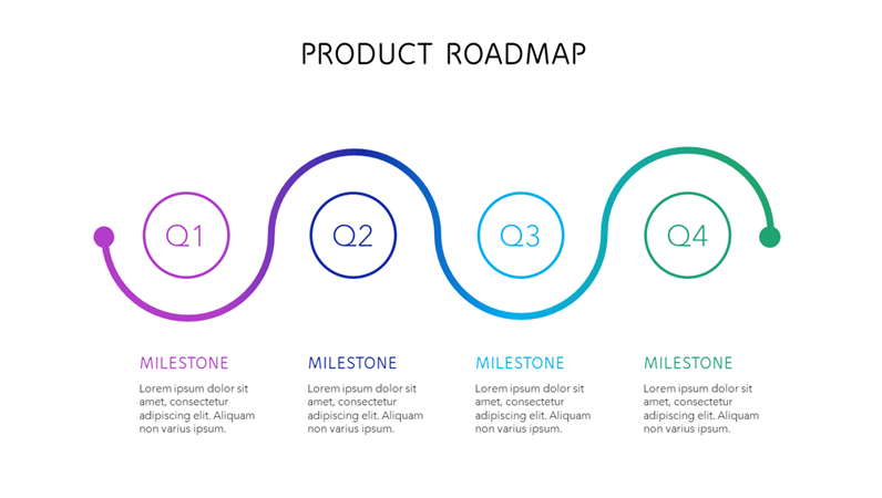 Colourful product roadmap timeline