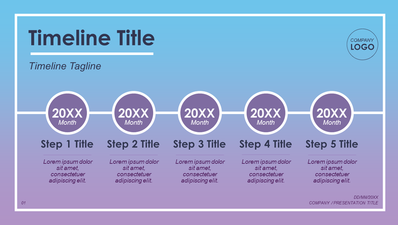 Gradient history timeline