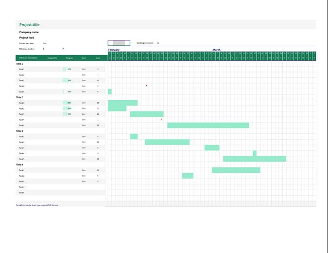 Date tracking Gantt chart