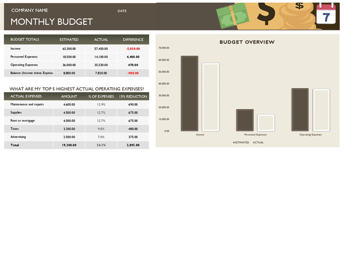 Business monthly budget