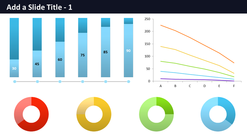 Multi-chart dashboard