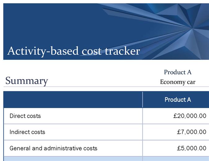 Activity costs tracker
