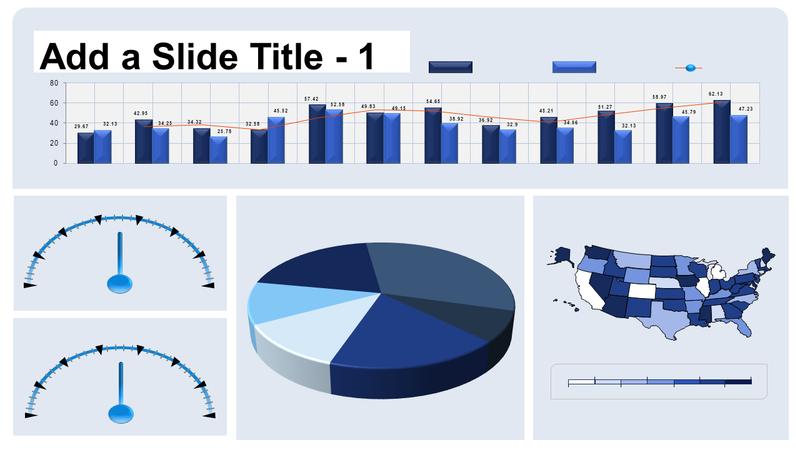 USA chart dashboard