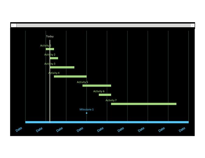 Date tracker Gantt chart