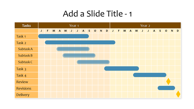 Two-year Gantt chart